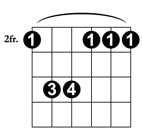 f-sharp-minor-chord